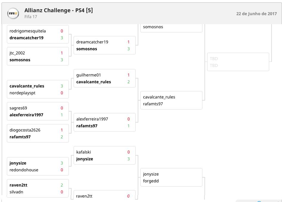allianz challenge ps4
