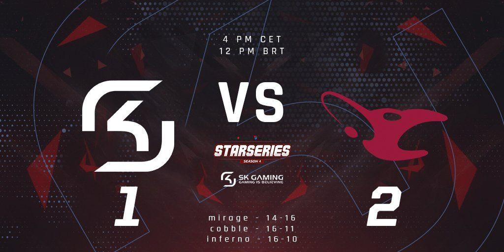 StarSeries