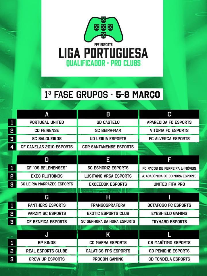 Vencedores liga portuguesa