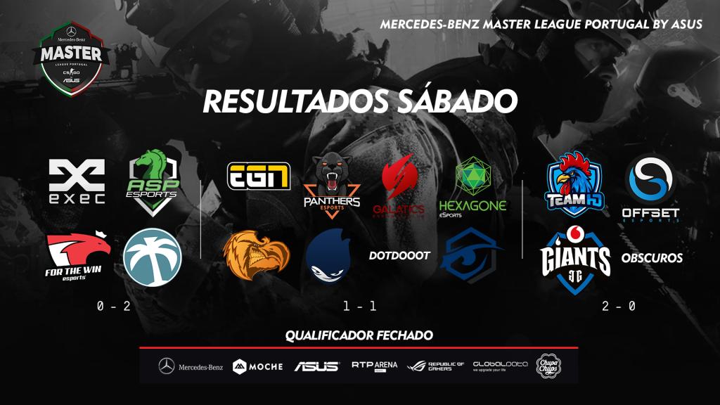 mercedes-benz master league portugal