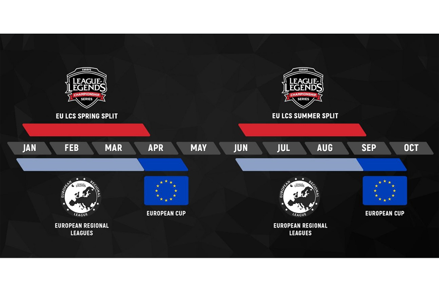 european masters cup