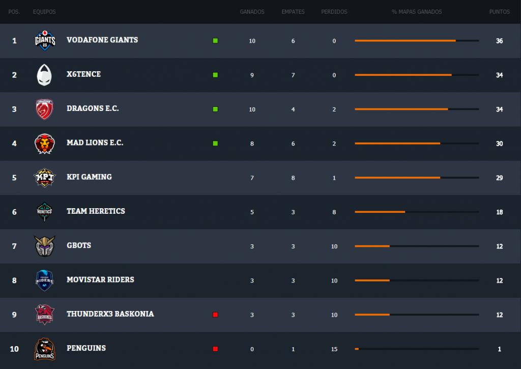 LVP Superliga Orange CS:GO
