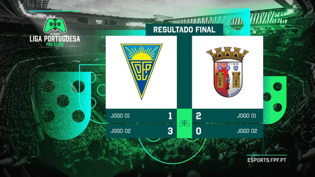fifa pro clubs liga portuguesa