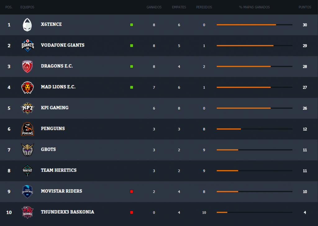 LVP Superliga Orange CS:GO