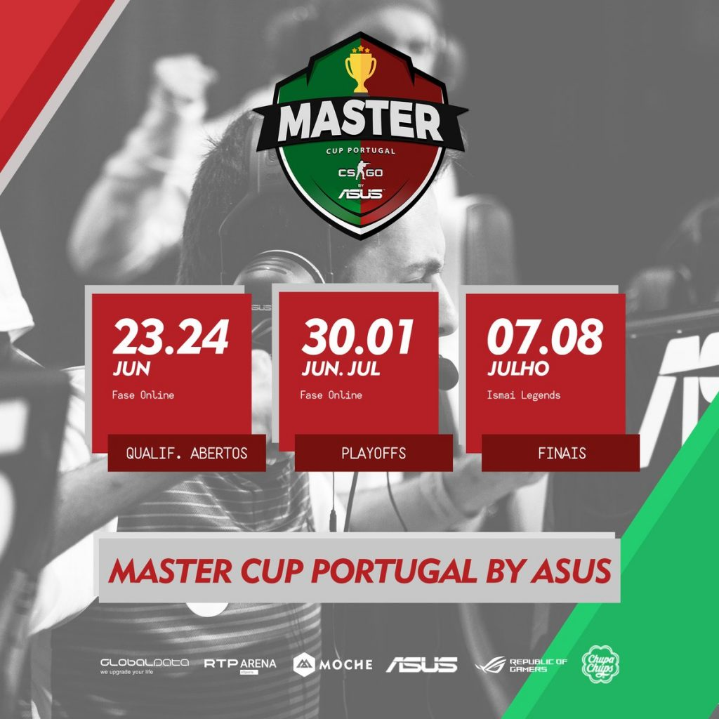 Master CUP Portugal