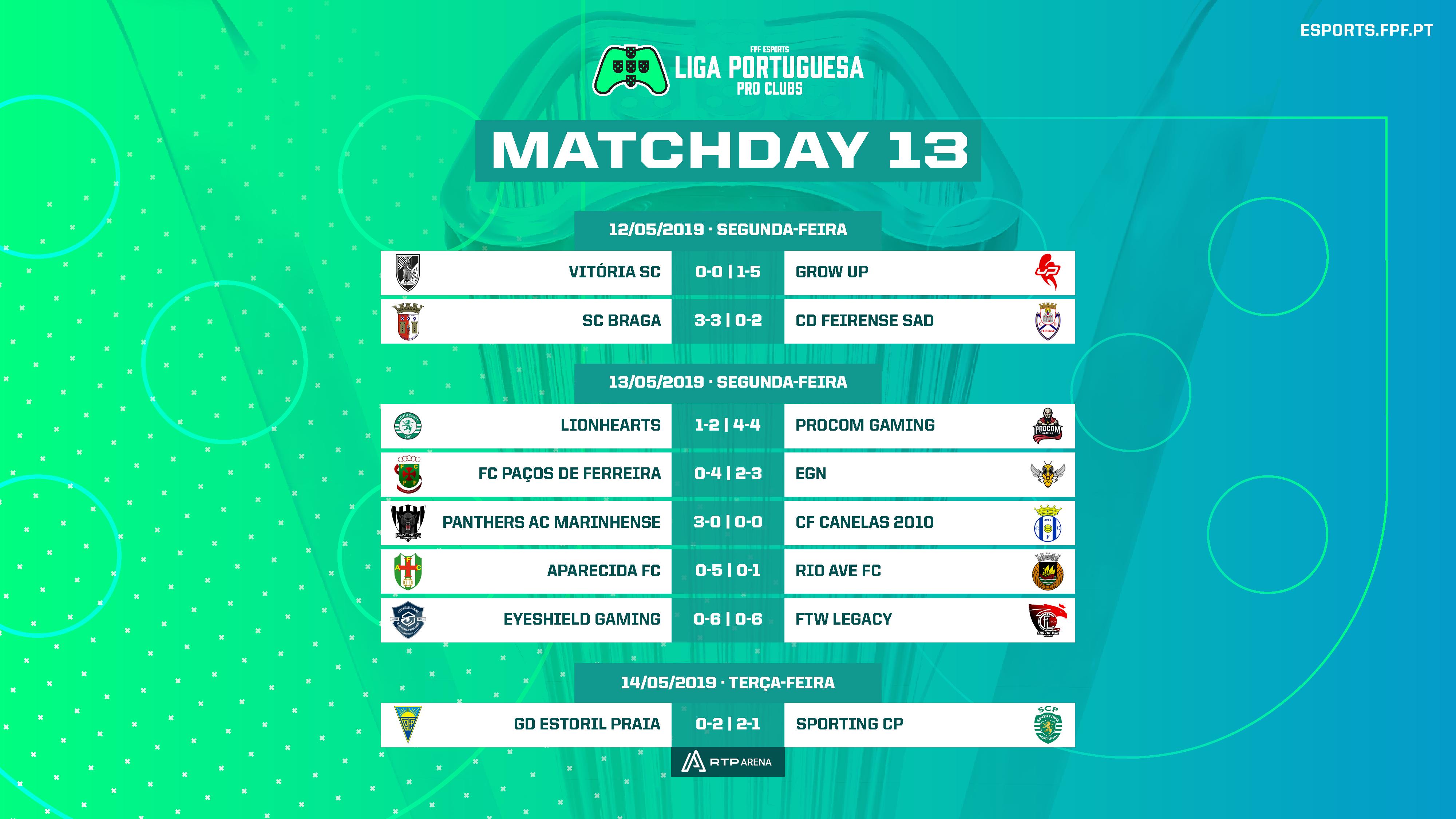 Resultados da 1 liga portuguesa
